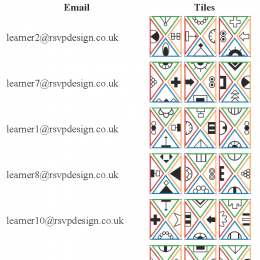 Simbols (online version)